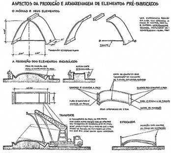 Esquemas de de montagem de abóbadas. Rodrigo Lefèvre, dissertação de mestrado na FAU-USP, 1981